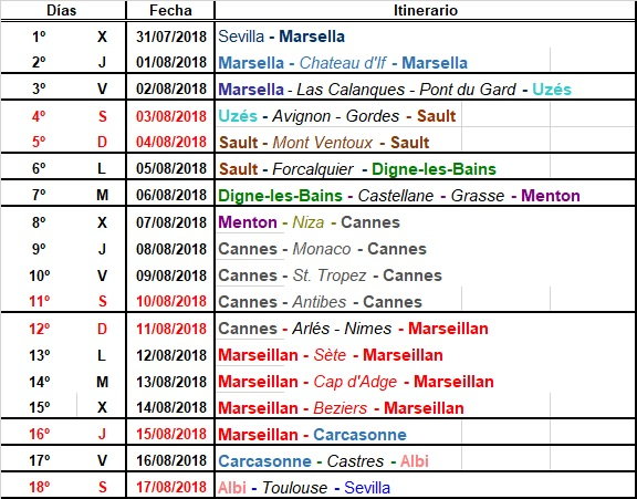 resumen itinerario.jpg